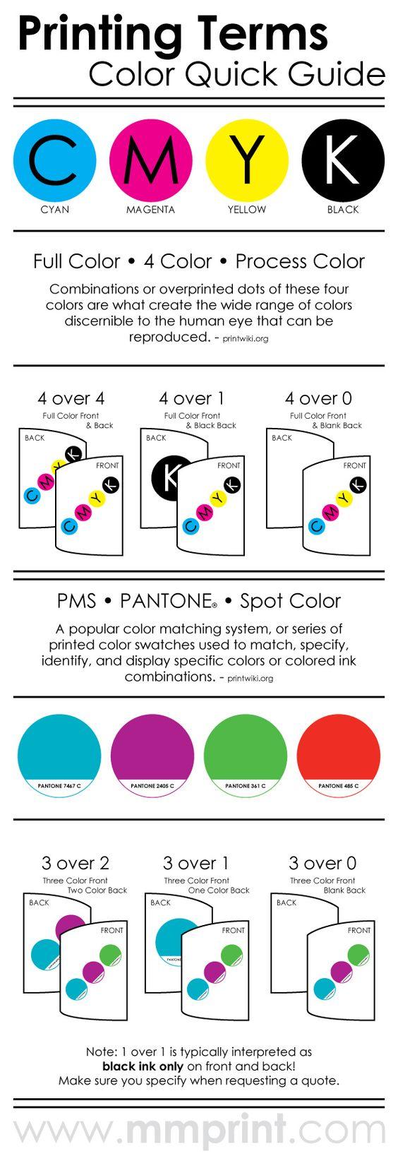 مزایای چاپ افست چیست؟